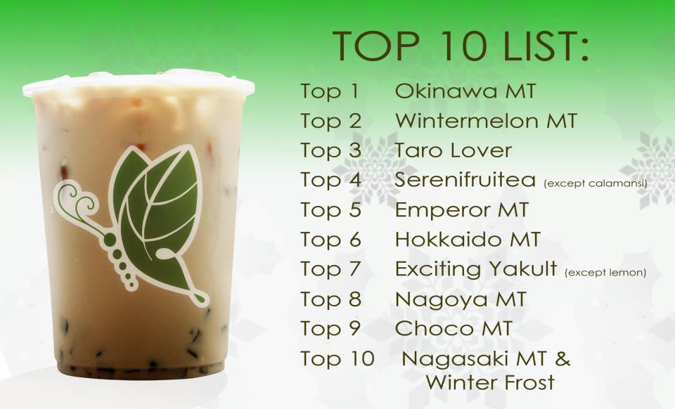 Serenitea Top 10 List