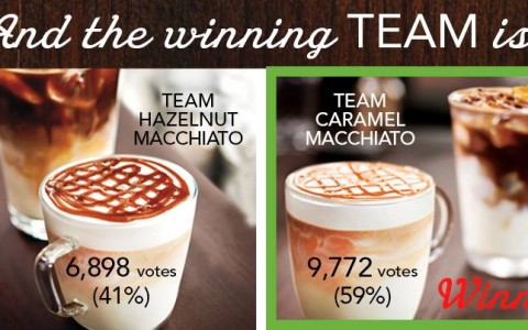Starbucks Macchiato Monday Promo March 2014