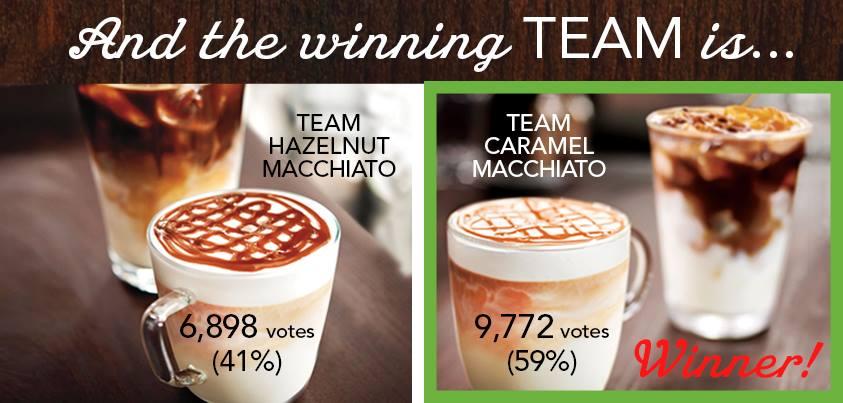 Starbucks Macchiato Monday Promo March 2014