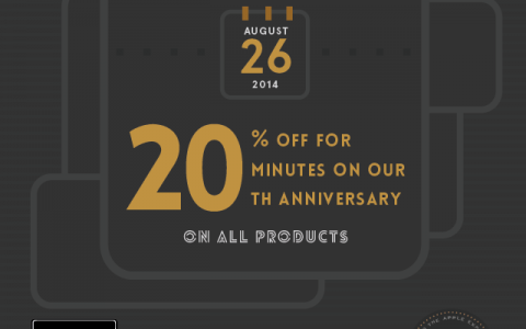 Power Mac Center 20th Anniversary Promo August 2014